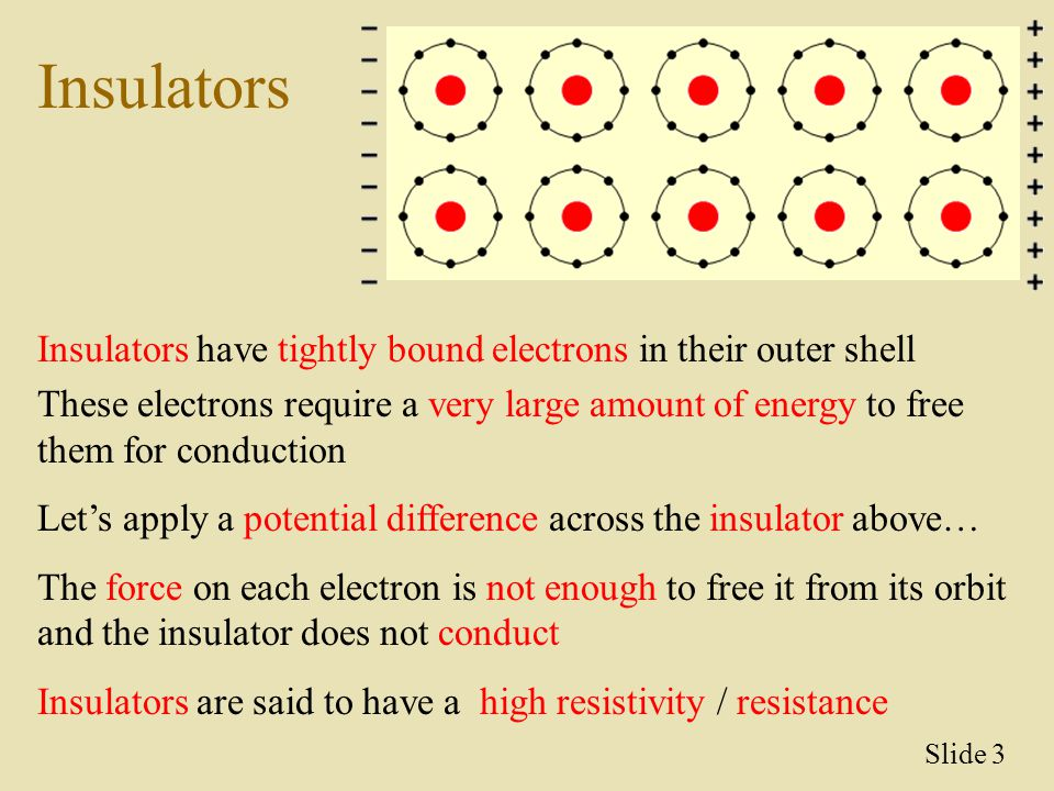 Insulators Insulators have tightly bound electrons in their outer shell.