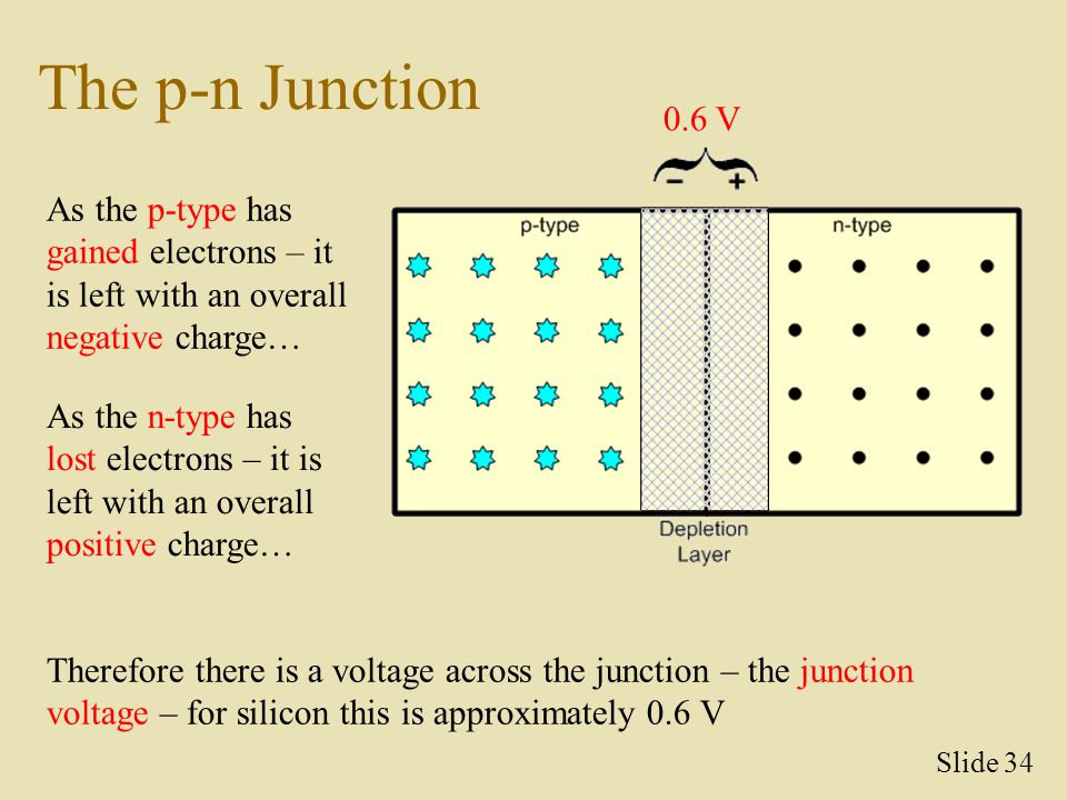 The p-n Junction 0.6 V. As the p-type has gained electrons – it is left with an overall negative charge…
