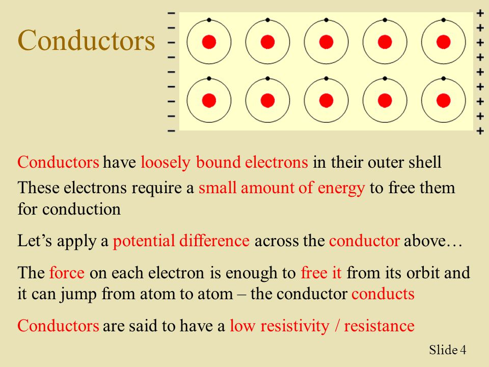 Conductors Conductors have loosely bound electrons in their outer shell.