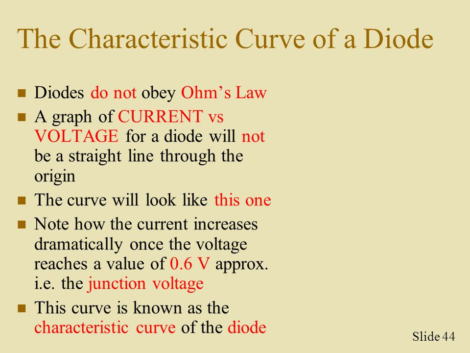 The Characteristic Curve of a Diode