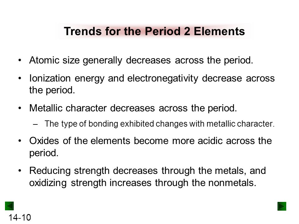 Trends for the Period 2 Elements
