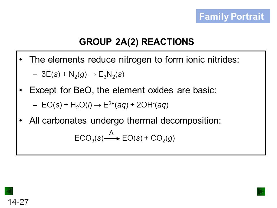 The elements reduce nitrogen to form ionic nitrides:
