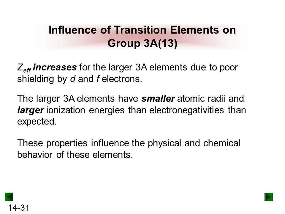 Influence of Transition Elements on Group 3A(13)
