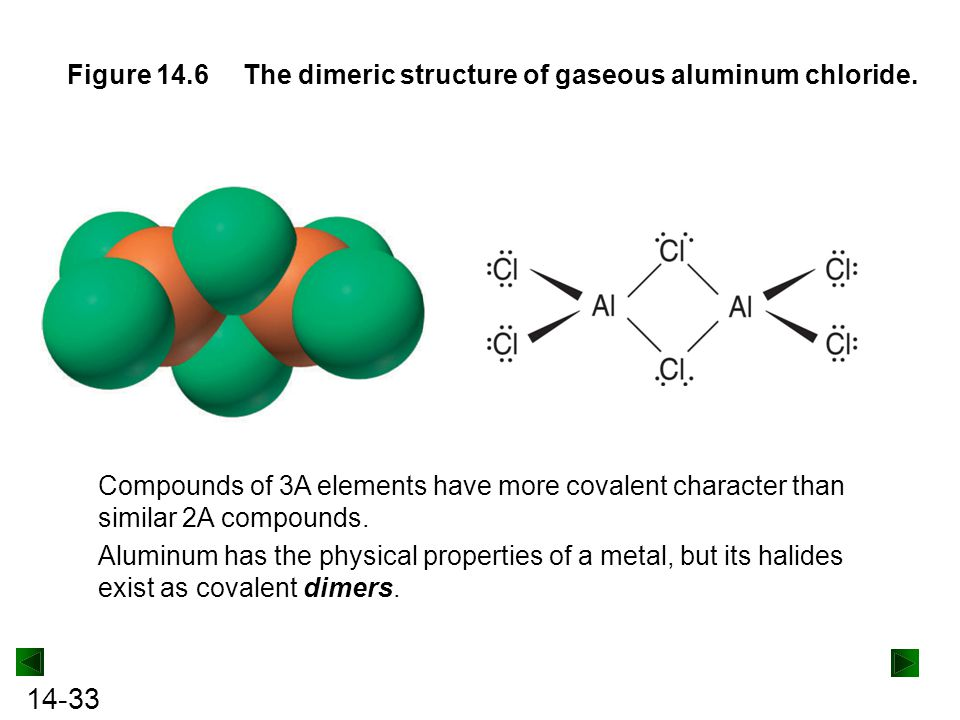 The dimeric structure of gaseous aluminum chloride.