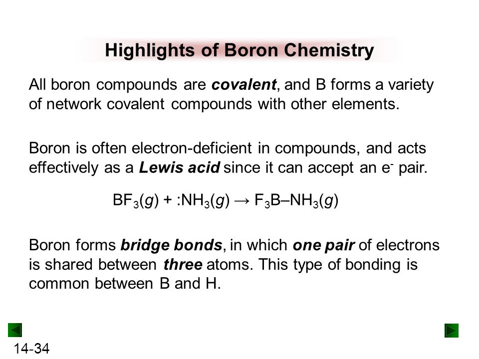 Highlights of Boron Chemistry