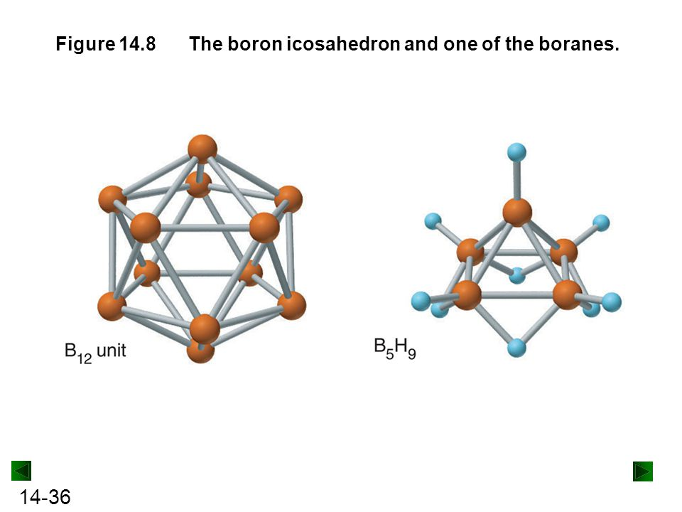 The boron icosahedron and one of the boranes.