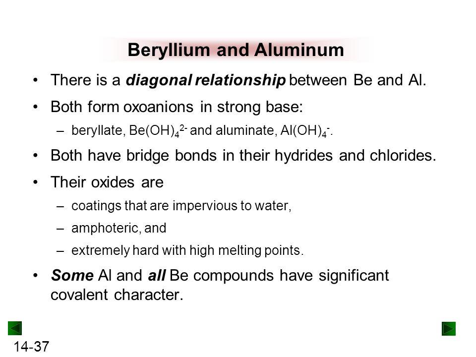 Beryllium and Aluminum