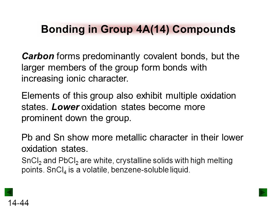 Bonding in Group 4A(14) Compounds