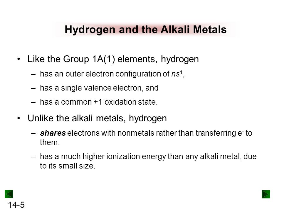 Hydrogen and the Alkali Metals