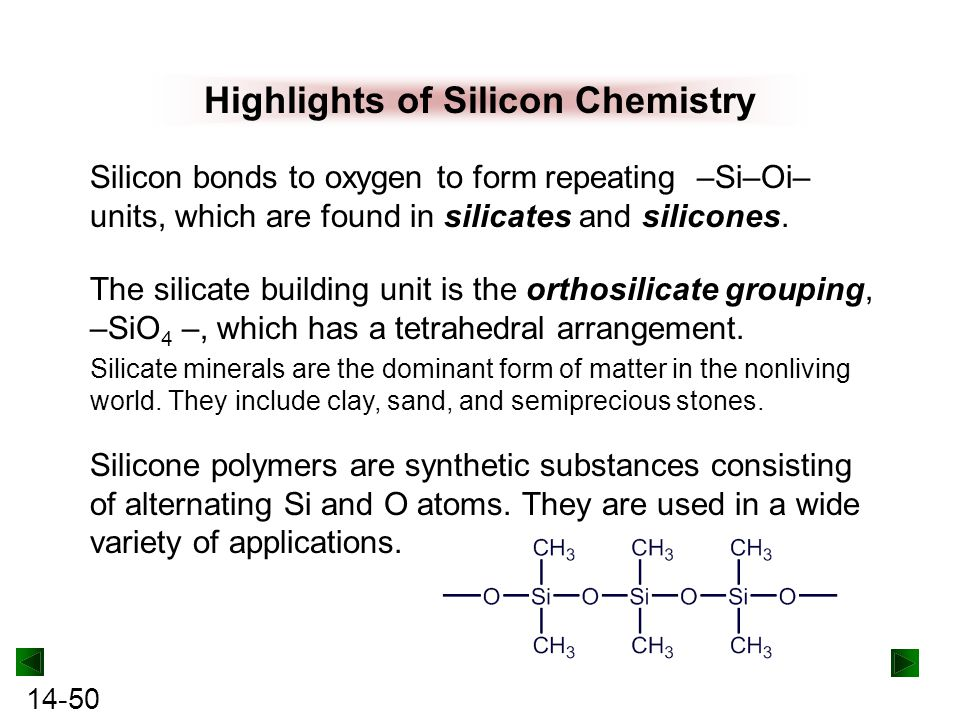 Highlights of Silicon Chemistry