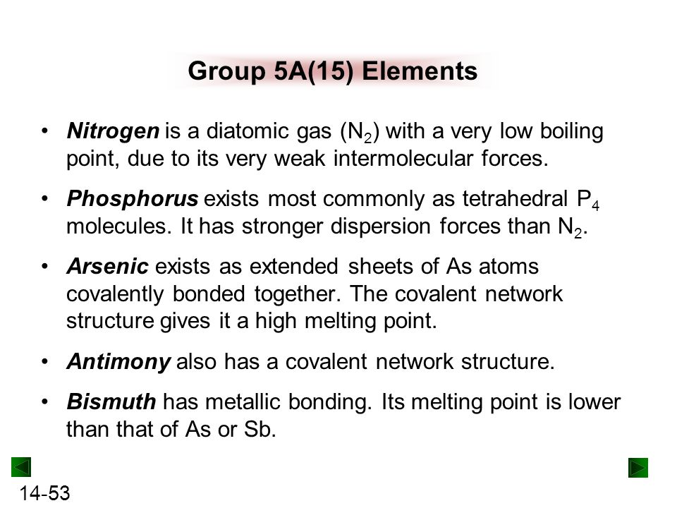 Group 5A(15) Elements Nitrogen is a diatomic gas (N2) with a very low boiling point, due to its very weak intermolecular forces.