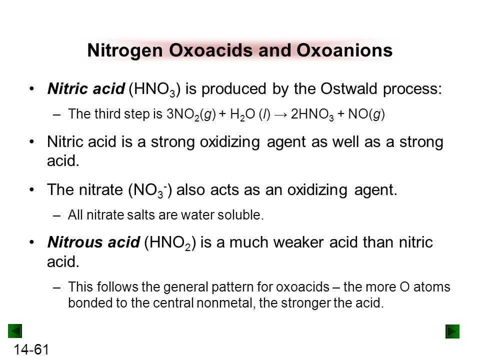 Nitrogen Oxoacids and Oxoanions