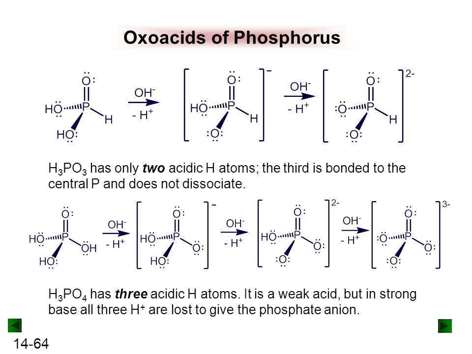 Oxoacids of Phosphorus