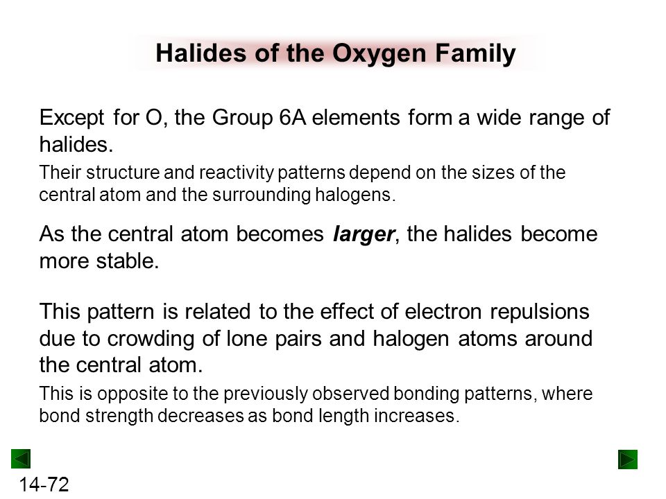 Halides of the Oxygen Family