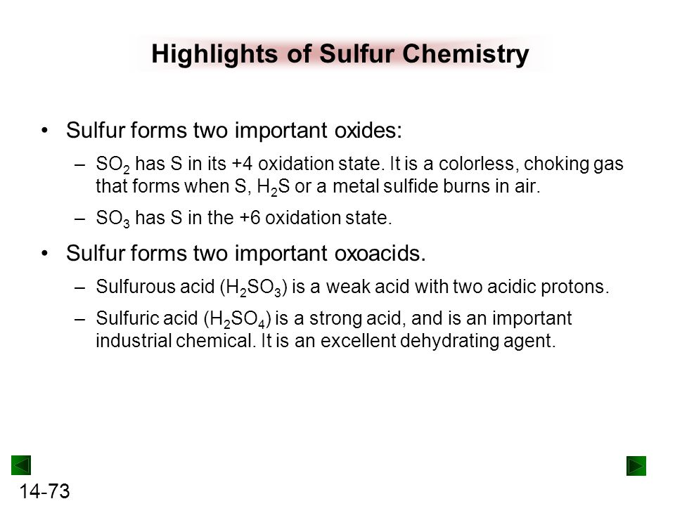 Highlights of Sulfur Chemistry