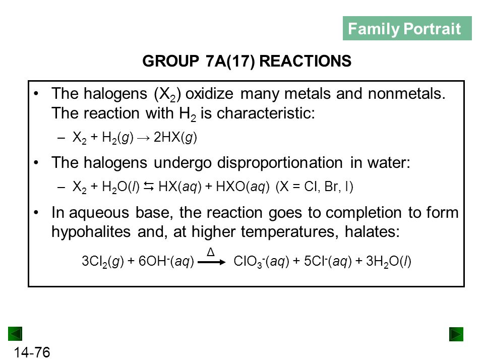 The halogens undergo disproportionation in water: