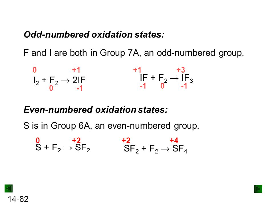 Odd-numbered oxidation states: