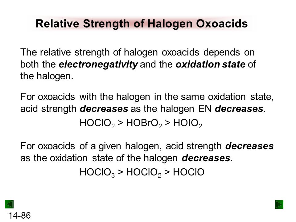 Relative Strength of Halogen Oxoacids