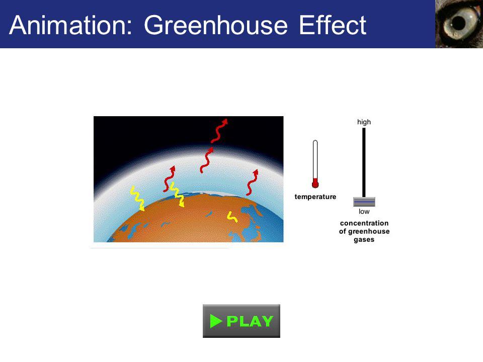 Animation: Greenhouse Effect