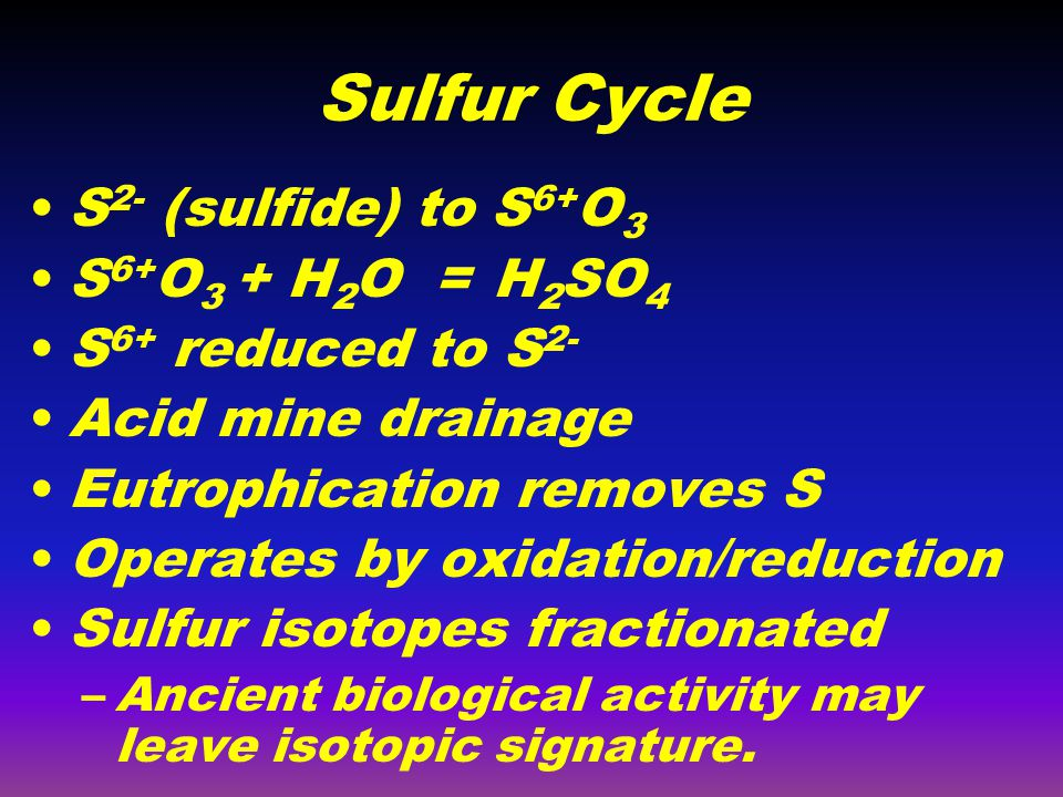 Sulfur Cycle S2- (sulfide) to S6+O3 S6+O3 + H2O = H2SO4