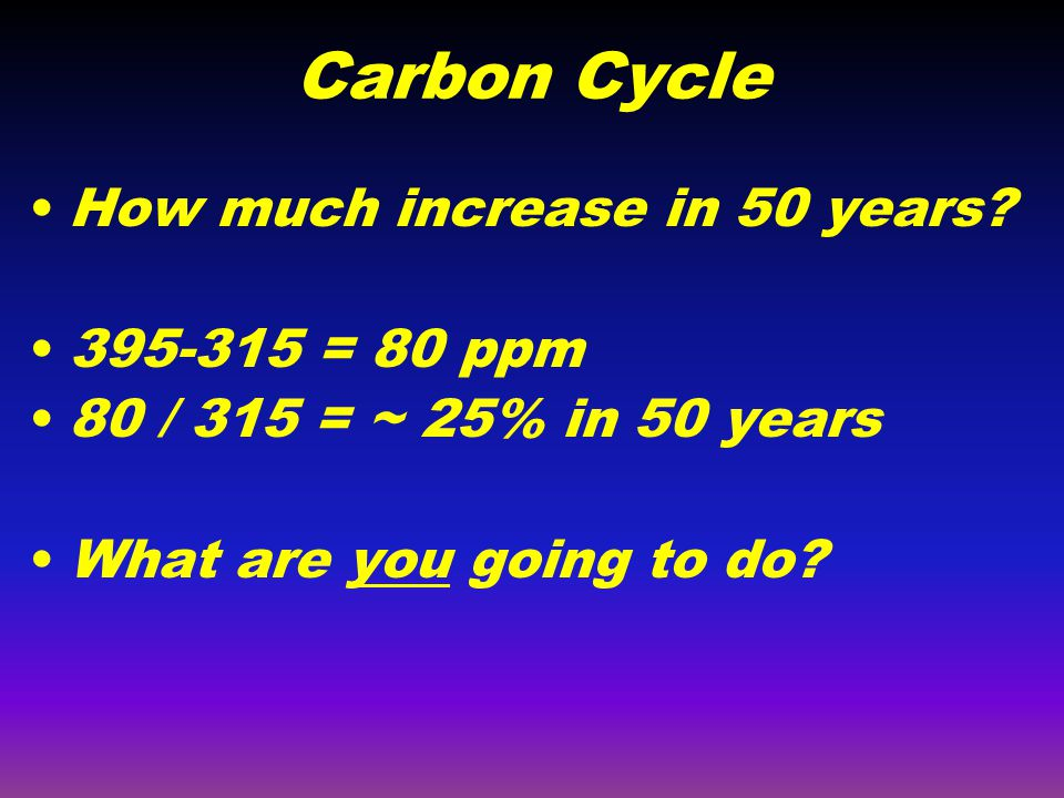 Carbon Cycle How much increase in 50 years 395-315 = 80 ppm