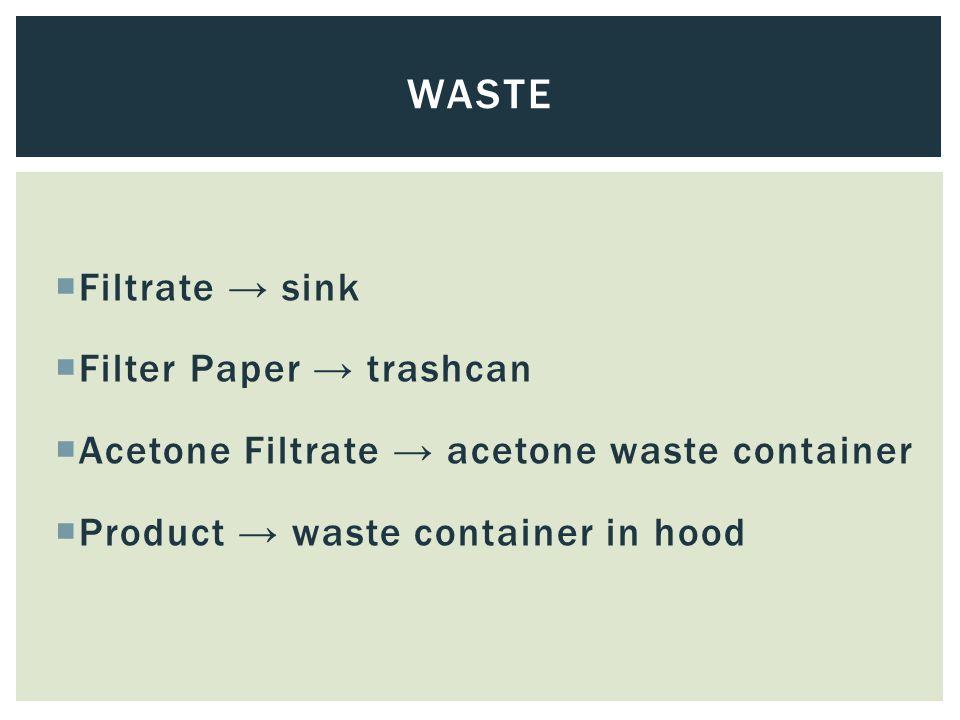 Waste Filtrate → sink Filter Paper → trashcan