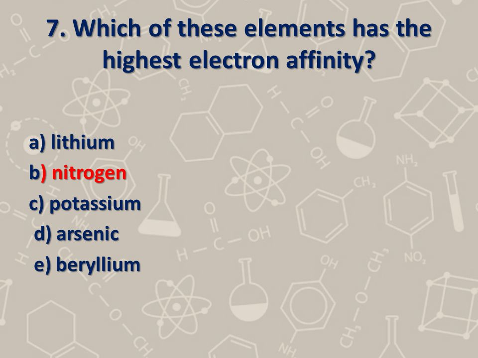 7. Which of these elements has the highest electron affinity