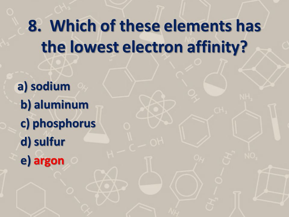 8. Which of these elements has the lowest electron affinity