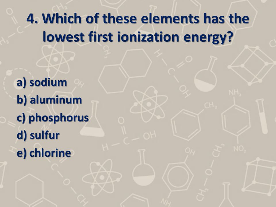 4. Which of these elements has the lowest first ionization energy