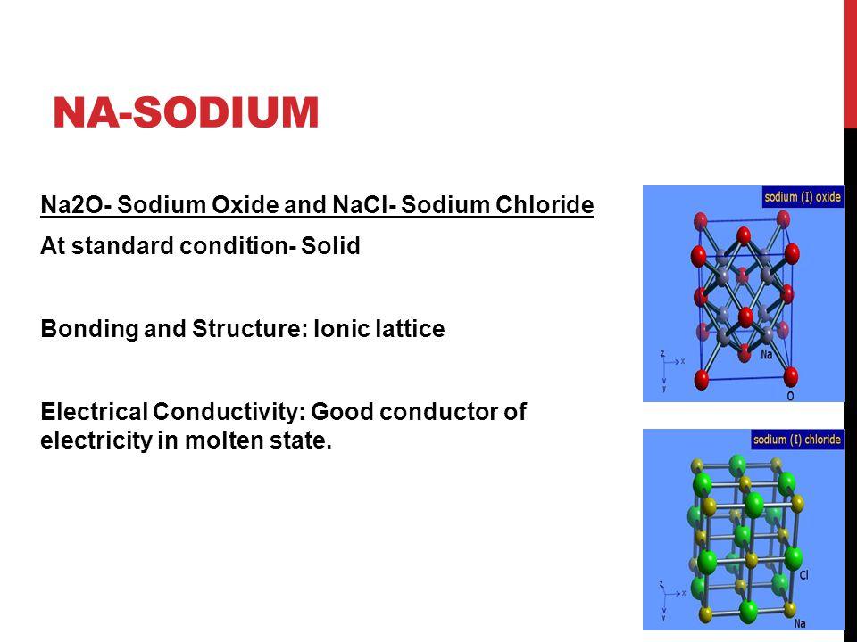 Na-Sodium