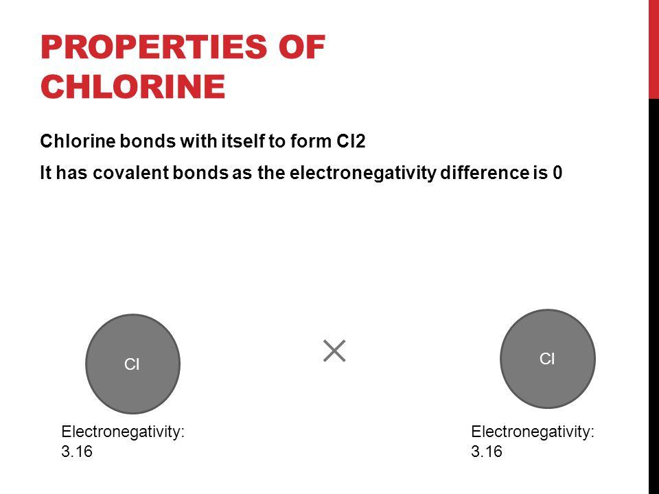 Properties of chlorine
