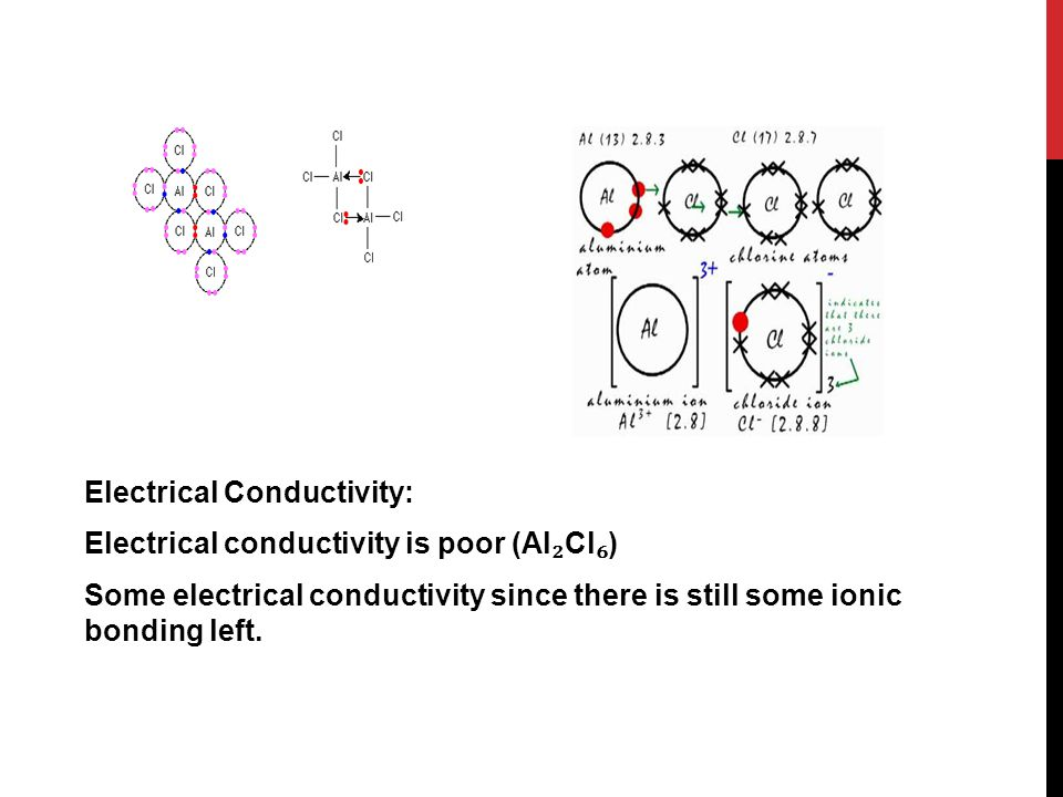 Electrical Conductivity: Electrical conductivity is poor (Al₂Cl₆) Some electrical conductivity since there is still some ionic bonding left.