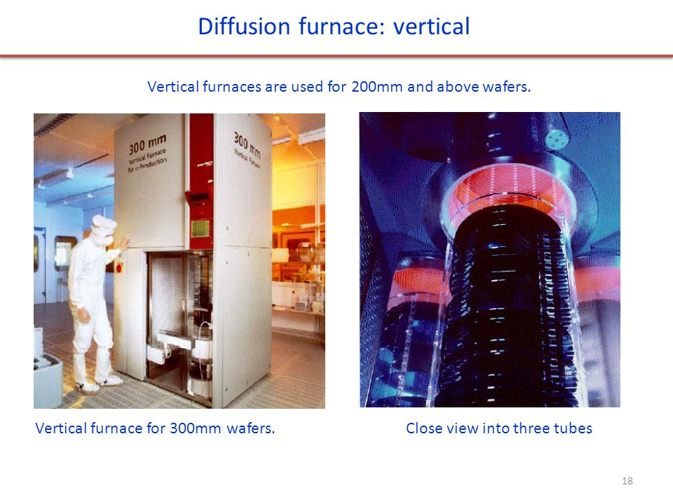 Diffusion furnace: vertical