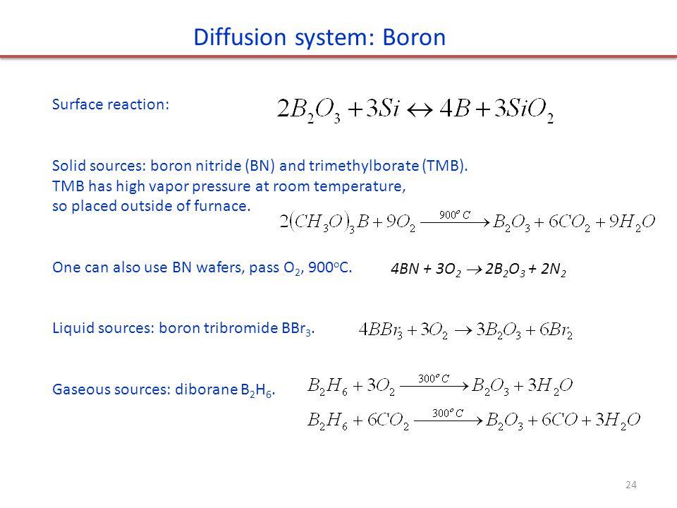 Diffusion system: Boron