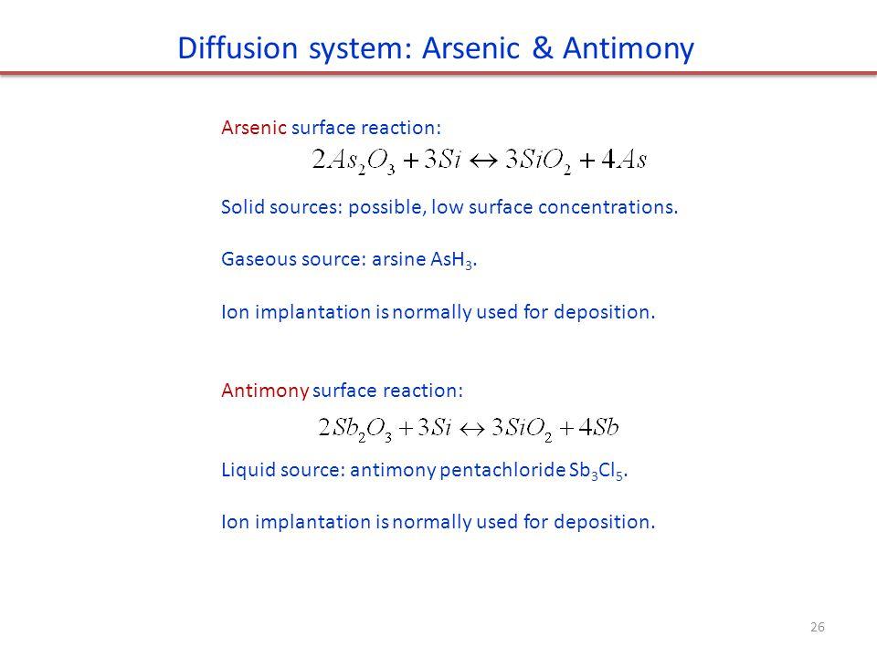 Diffusion system: Arsenic & Antimony