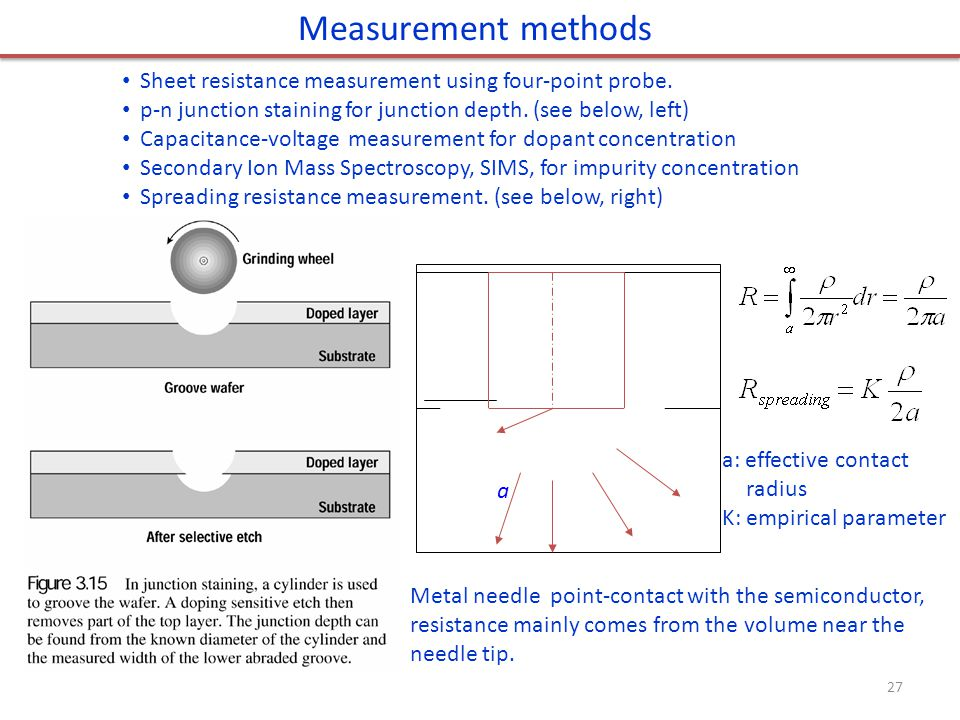 Measurement methods Sheet resistance measurement using four-point probe. p-n junction staining for junction depth. (see below, left)