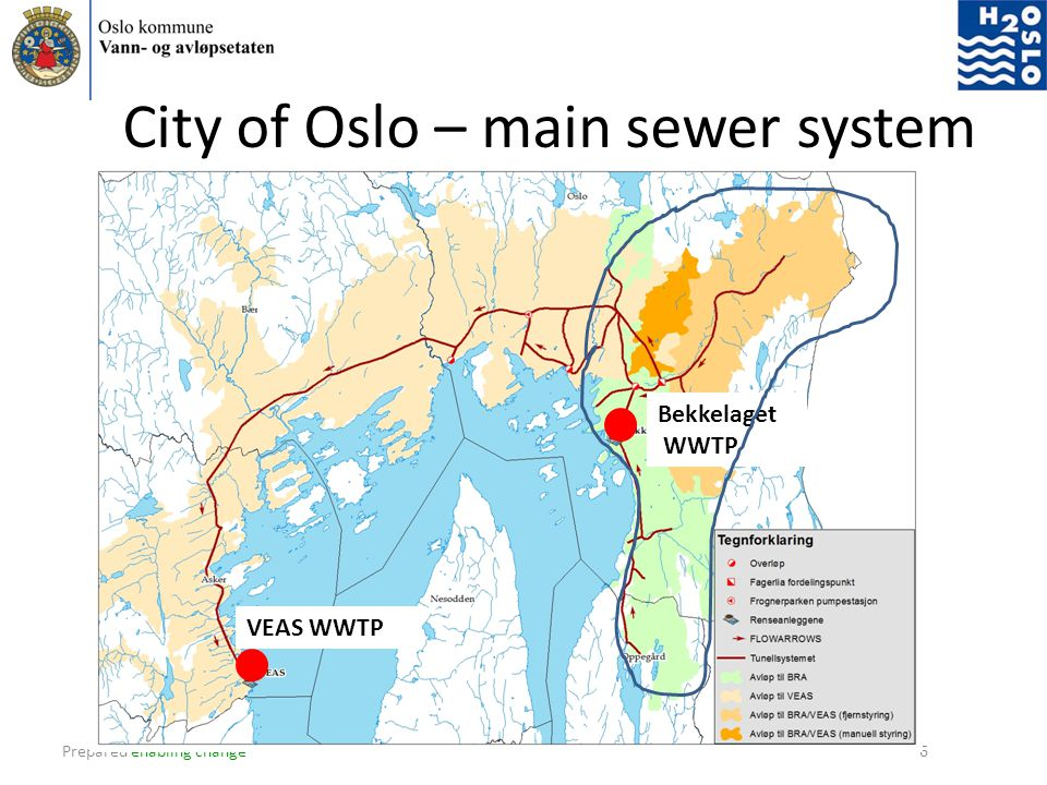 City of Oslo – main sewer system
