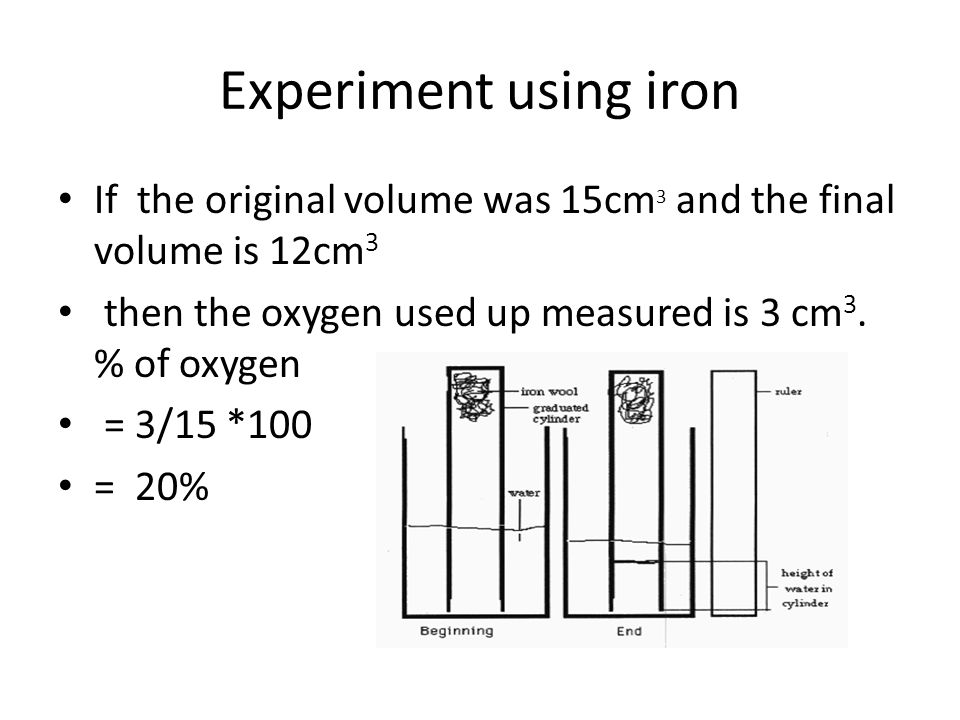 Experiment using iron If the original volume was 15cm3 and the final volume is 12cm3. then the oxygen used up measured is 3 cm3. % of oxygen.