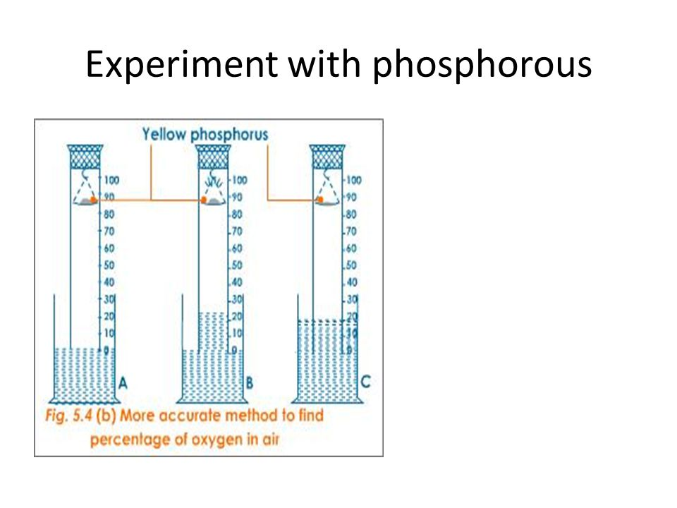 Experiment with phosphorous