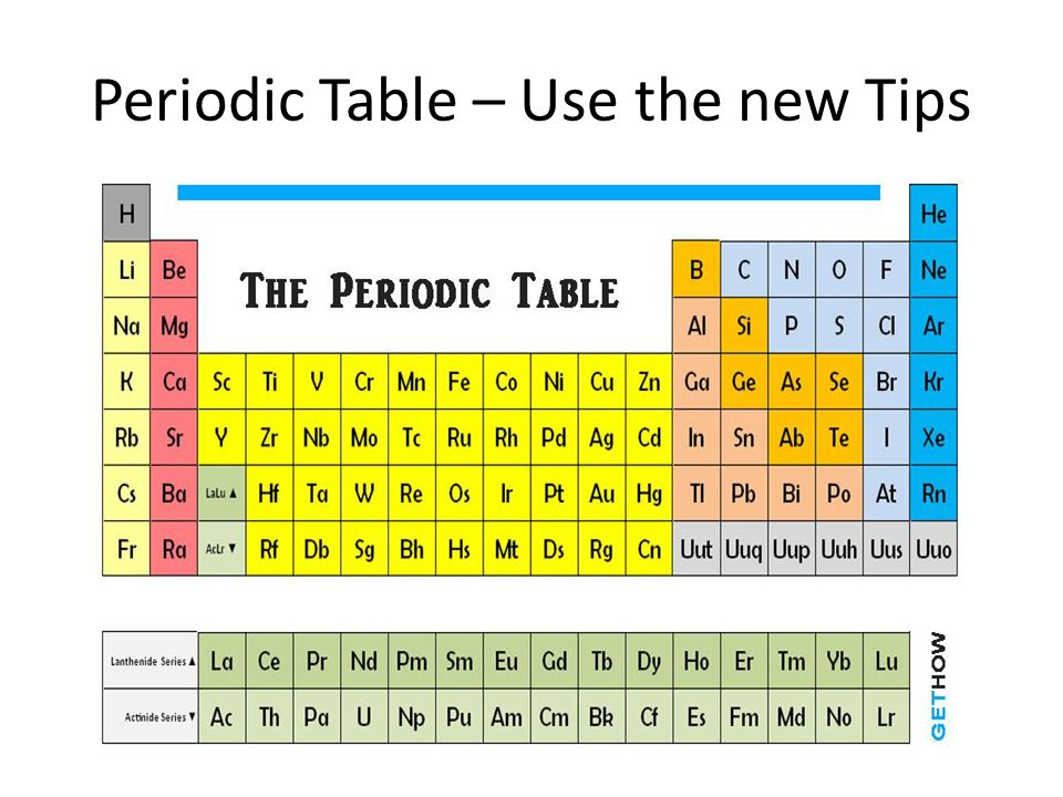 Periodic Table – Use the new Tips