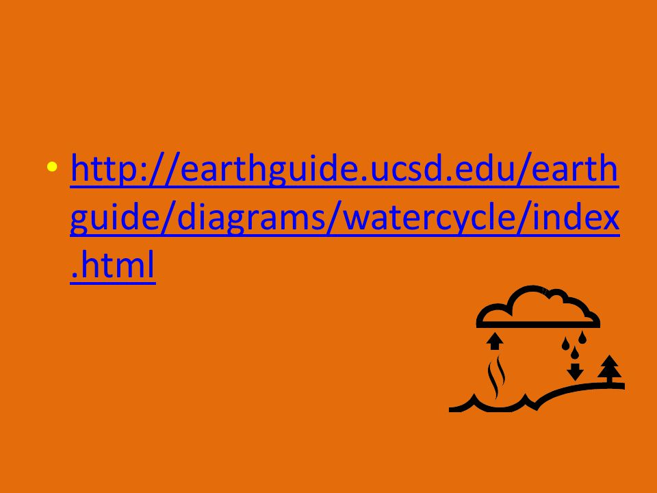 http://earthguide.ucsd.edu/earthguide/diagrams/watercycle/index.html