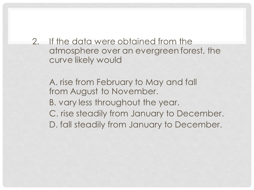 2. If the data were obtained from the atmosphere over an evergreen forest, the curve likely would