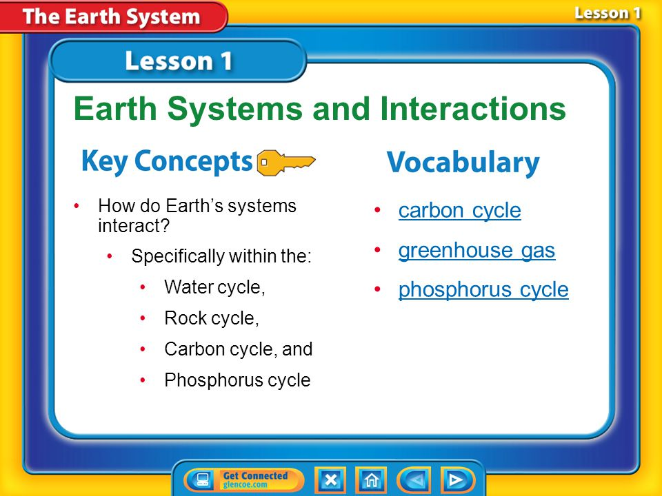 Earth Systems and Interactions