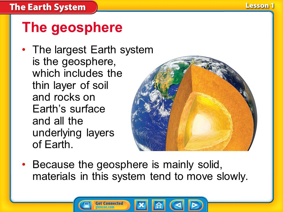 Geosphere Layers | www.imgkid.com - The Image Kid Has It!