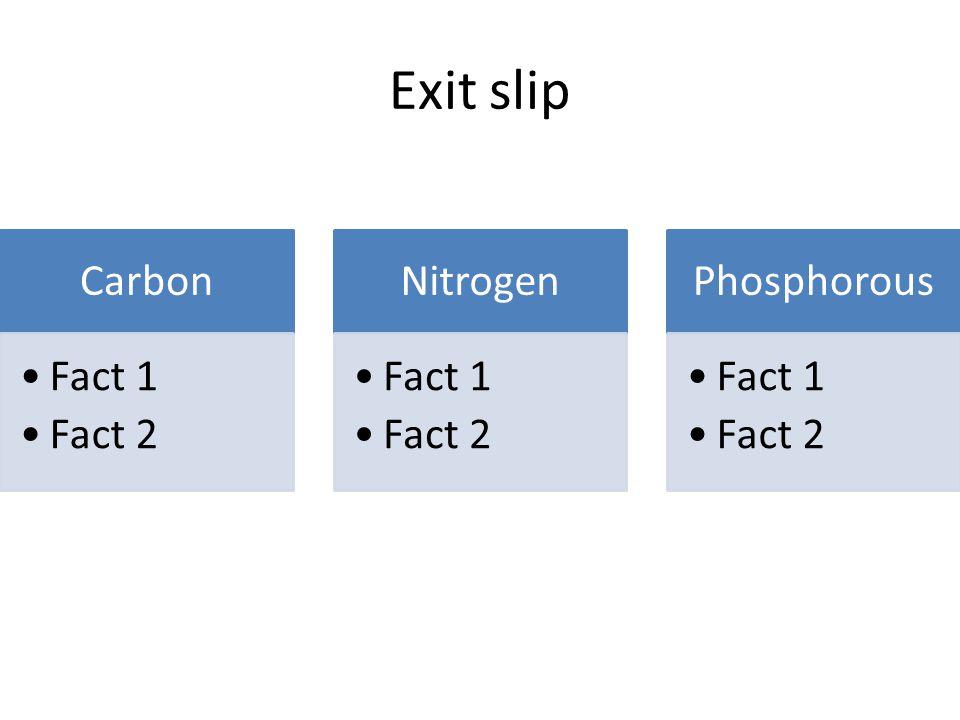Carbon Fact 1 Fact 2 Nitrogen Phosphorous Exit slip