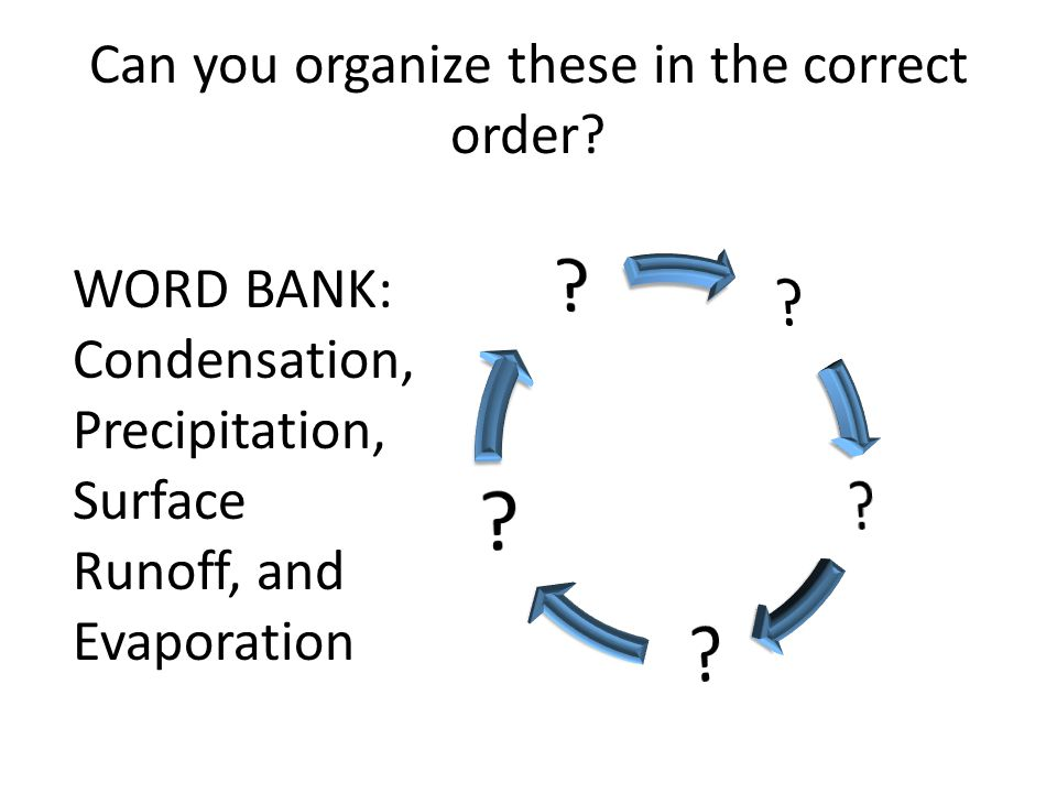 Can you organize these in the correct order