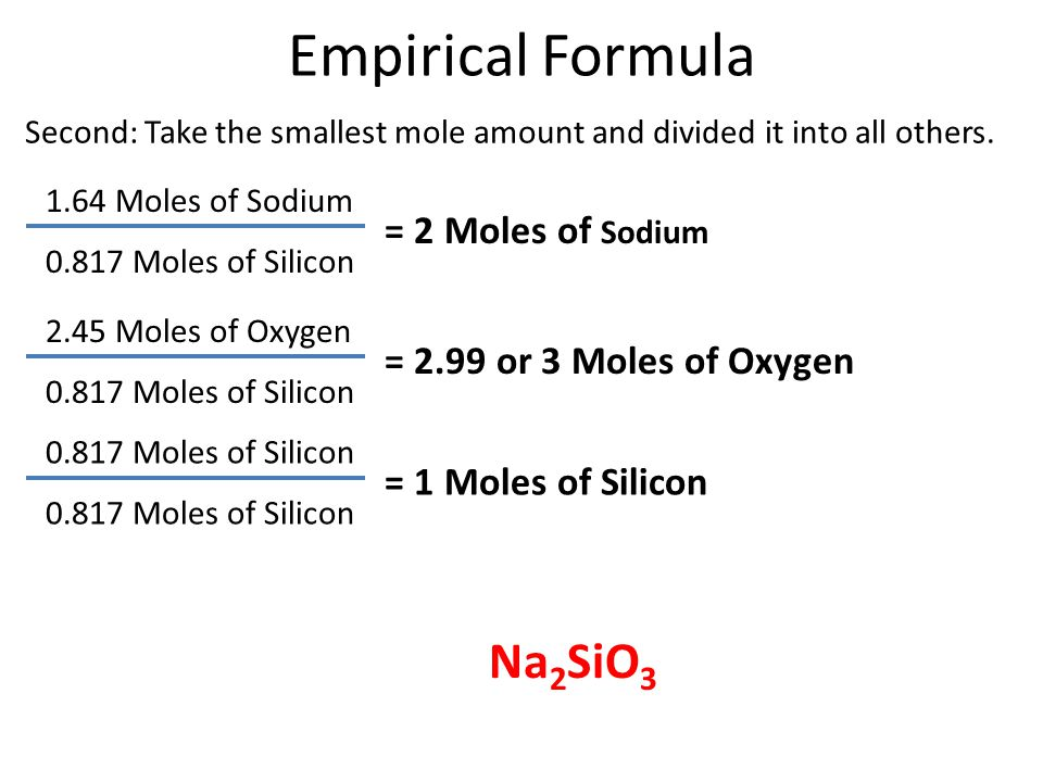 Empirical Formula Na2SiO3 = 2 Moles of Sodium