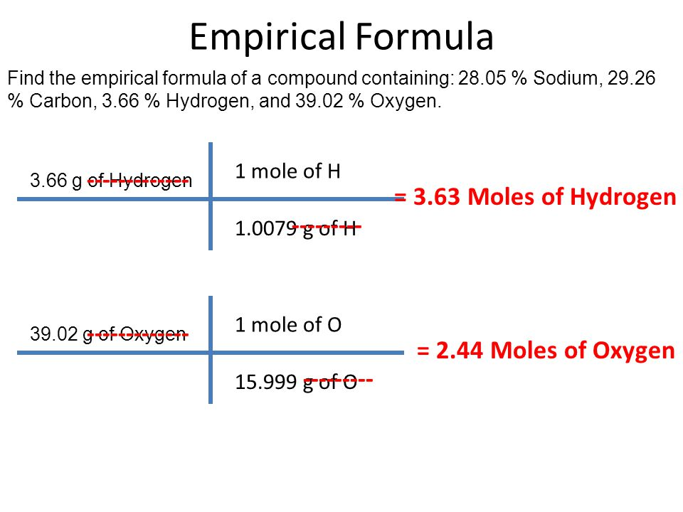 Empirical Formula ------------- = 3.63 Moles of Hydrogen ---------