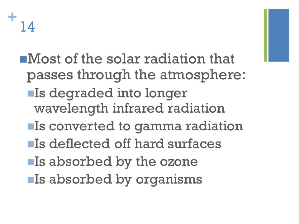 Most of the solar radiation that passes through the atmosphere:
