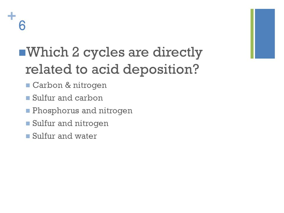 Which 2 cycles are directly related to acid deposition